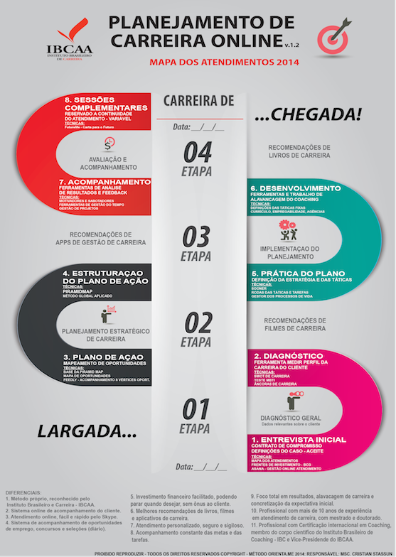 PALNEJAMENTO CARREIRA v1.2