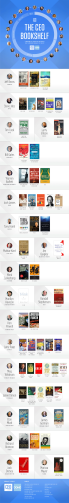 ceo-updated-books_29176